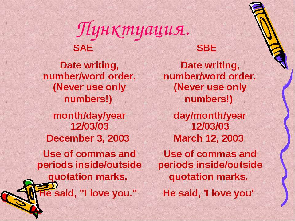 Пунктуация. SAE SBE Date writing, number/word order. (Never use only numbers!...