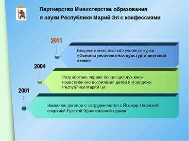 Партнерство Министерства образования и науки Республики Марий Эл с конфессиям...