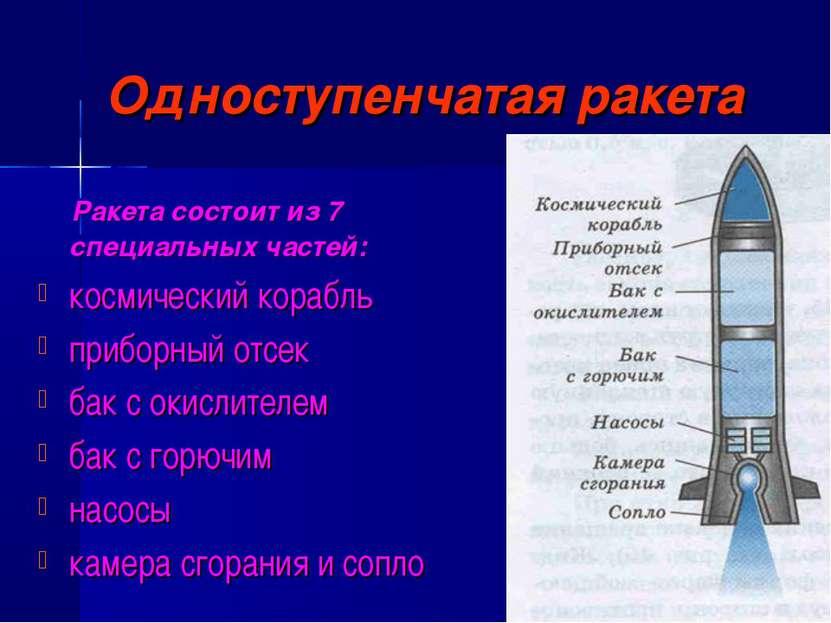 Одноступенчатая ракета Ракета состоит из 7 специальных частей: космический ко...