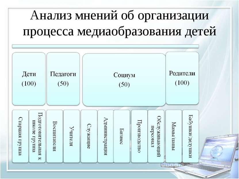 Анализ мнений об организации процесса медиаобразования детей