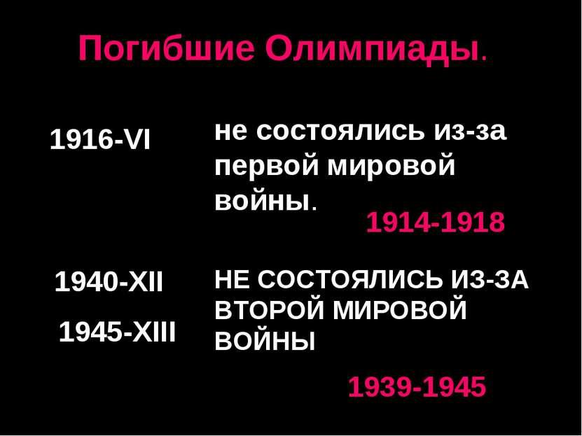 Погибшие Олимпиады. 1916-VI не состоялись из-за первой мировой войны. 1914-19...