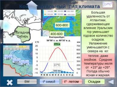Муссонный тип климата Дальний Восток -28° -24° -20° +8° +20° +24° 400- 600 60...