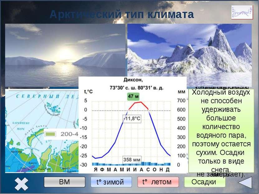 Умеренно континентальный тип климата Восточно-Европейская равнина Климат форм...