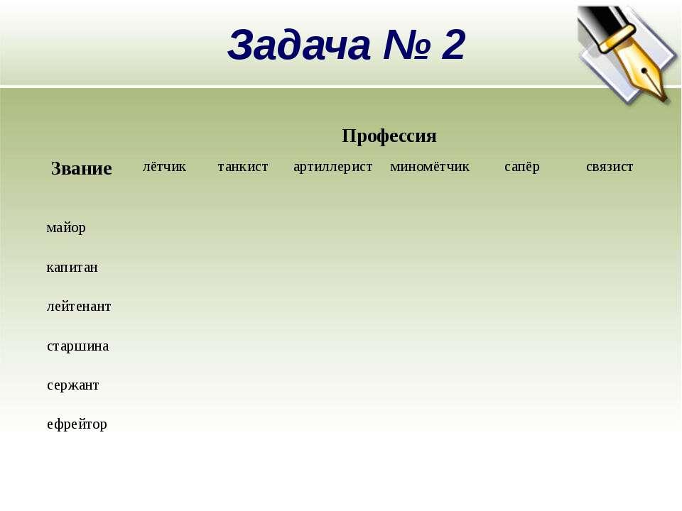 Задача № 2 Звание Профессия лётчик танкист артиллерист миномётчик сапёр связи...