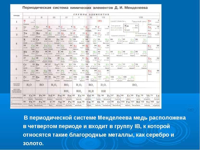 В периодической системе Менделеева медь расположена в четвертом периоде и вхо...