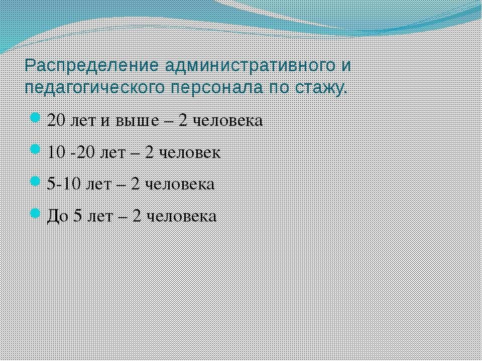 Распределение административного и педагогического персонала по стажу. 20 лет ...