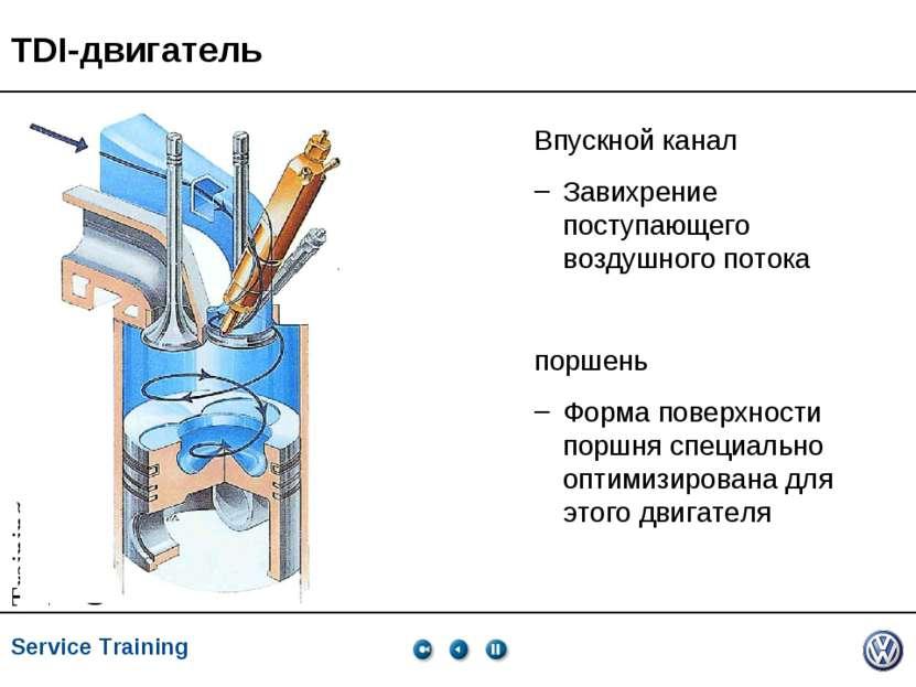 TDI-двигатель Впускной канал Завихрение поступающего воздушного потока поршен...