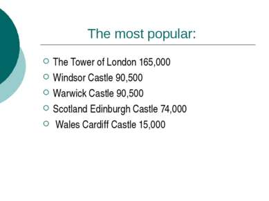 The most popular: The Tower of London 165,000 Windsor Castle 90,500 Warwick C...