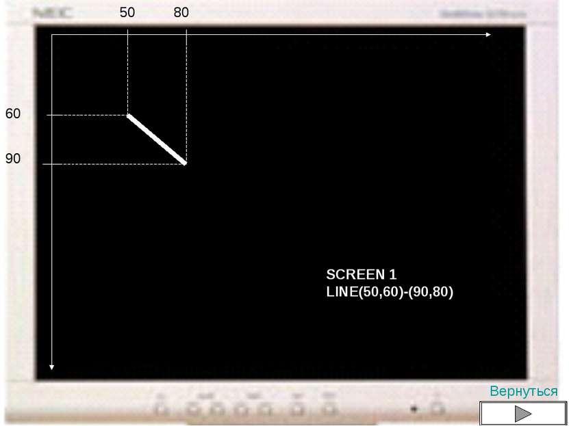 SCREEN 1 LINE(50,60)-(90,80) 50 60 90 80