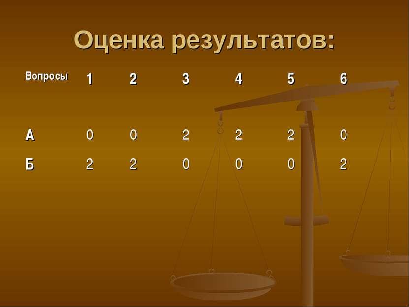 Оценка результатов: