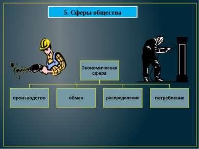 5. Сферы общества