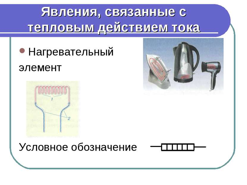 Явления, связанные с тепловым действием тока Нагревательный элемент Условное ...