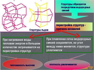 перестройка структур - причина аномалий Структуры образуются посредством водо...