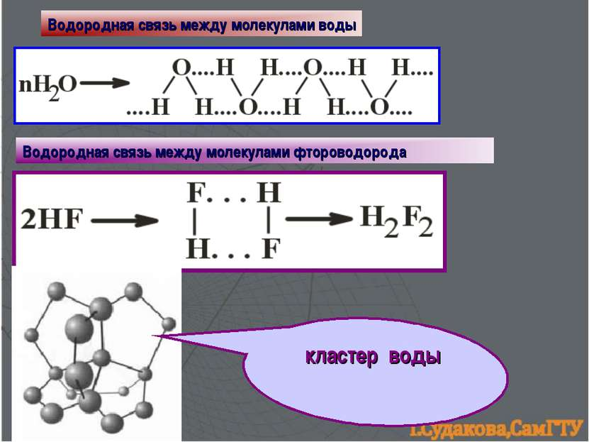 Водородная связь между молекулами воды Водородная связь между молекулами фтор...