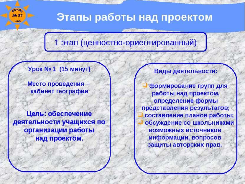 Этапы работы над проектом 1 этап (ценностно-ориентированный) Урок № 1 (15 мин...