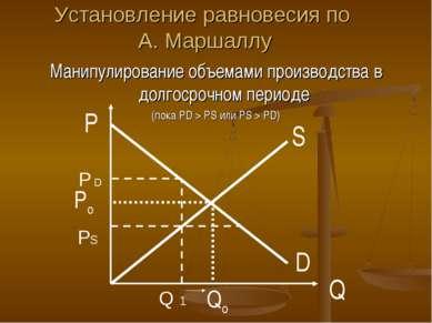 Установление равновесия по А. Маршаллу Манипулирование объемами производства ...
