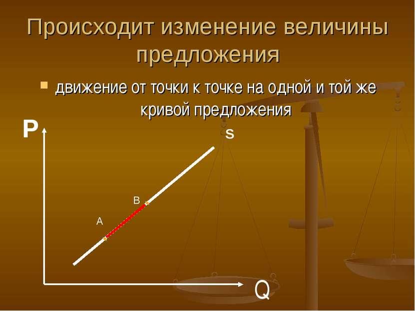 Происходит изменение величины предложения движение от точки к точке на одной ...