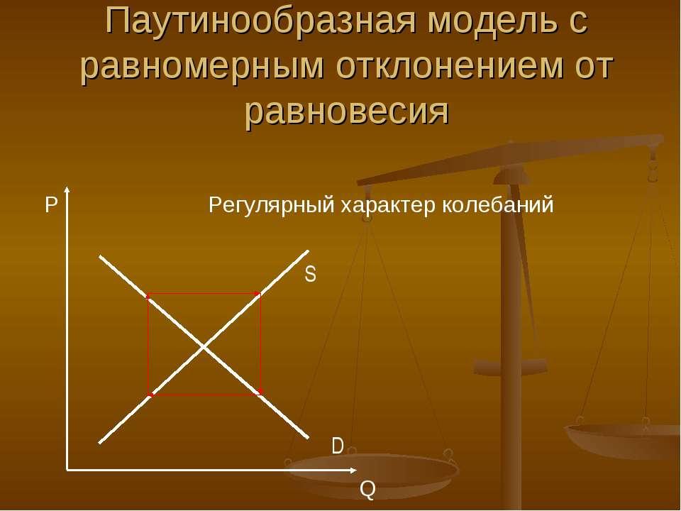 Паутинообразная модель с равномерным отклонением от равновесия Регулярный хар...
