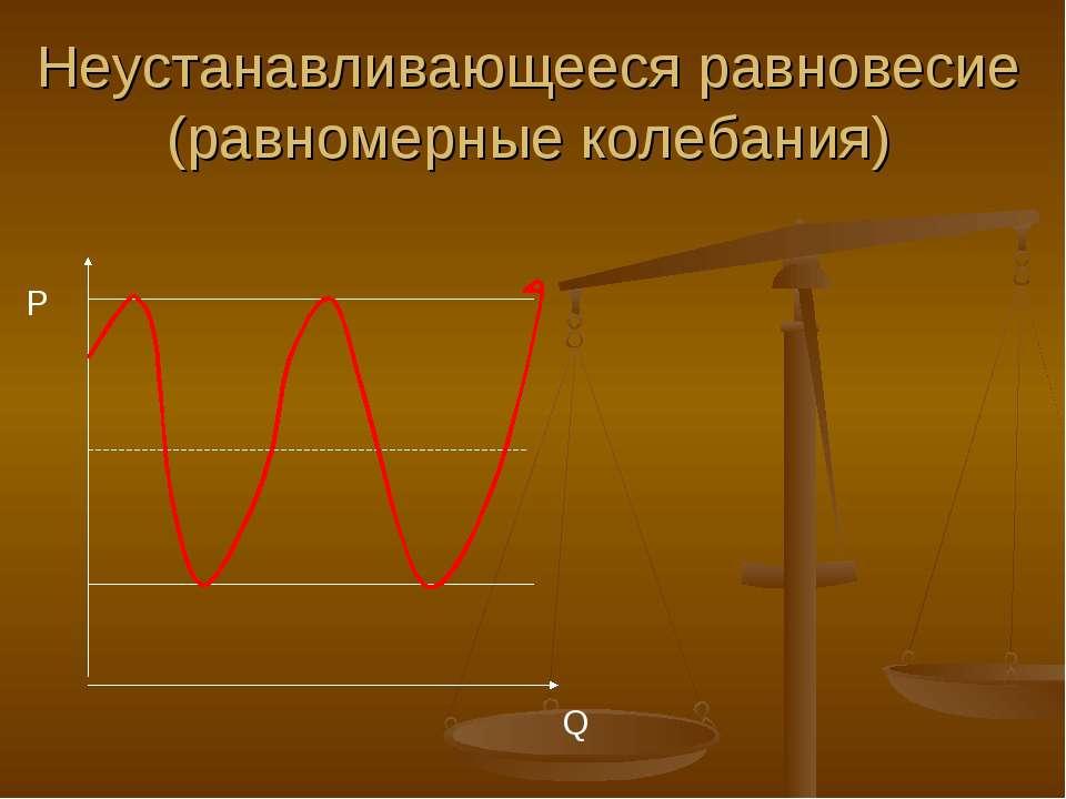 Неустанавливающееся равновесие (равномерные колебания) Р Q