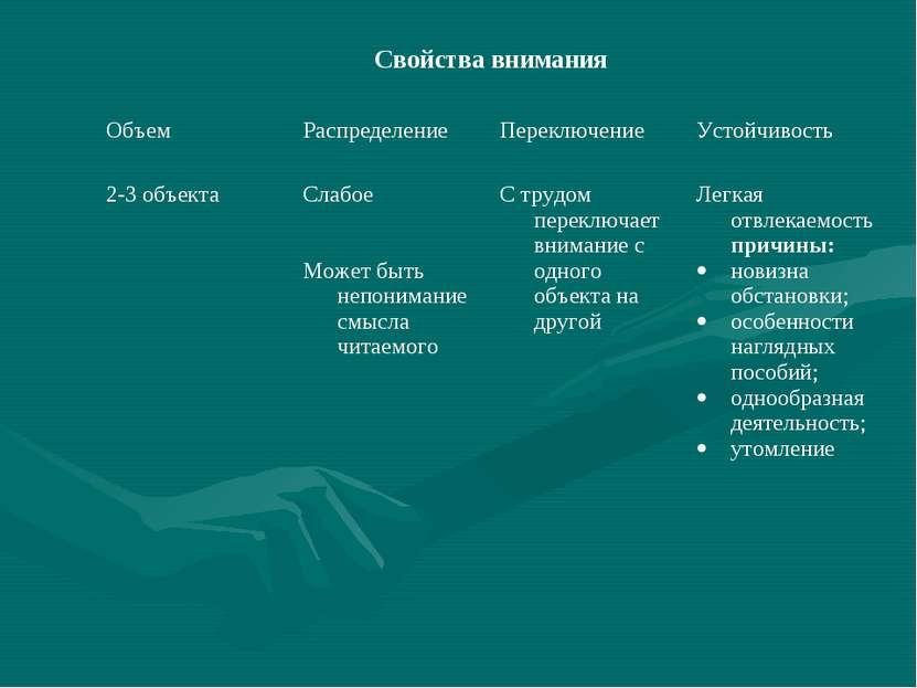 Свойства внимания Объем Распределение Переключение Устойчивость 2-3 объекта С...