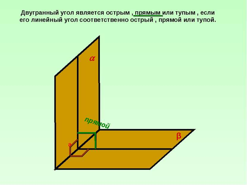 Двугранный угол является острым , прямым или тупым , если его линейный угол с...