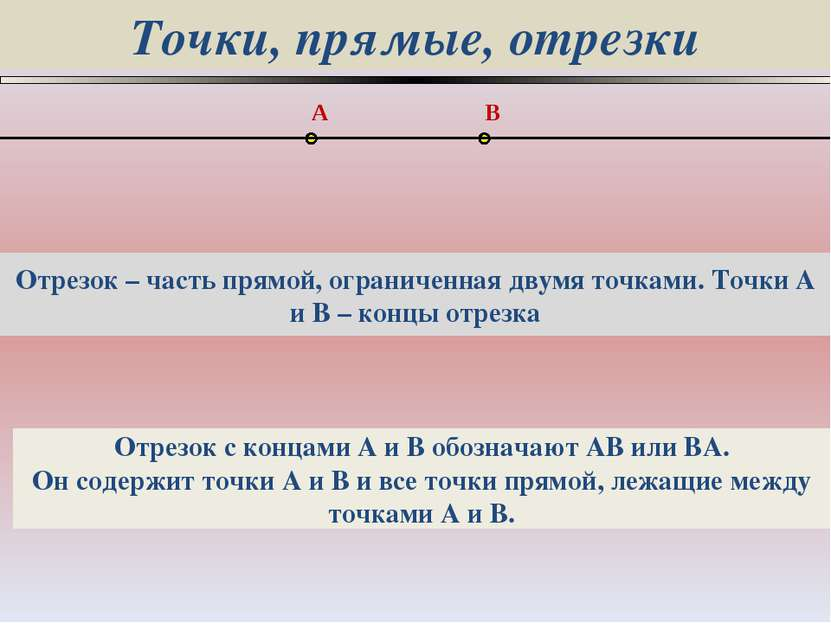 Точки, прямые, отрезки Отрезок – часть прямой, ограниченная двумя точками. То...