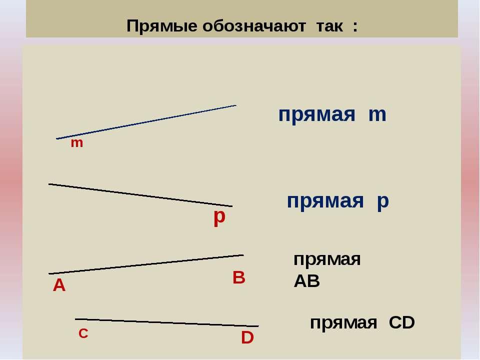 Прямые обозначают так : m прямая m р прямая р А В прямая АВ С D прямая CD