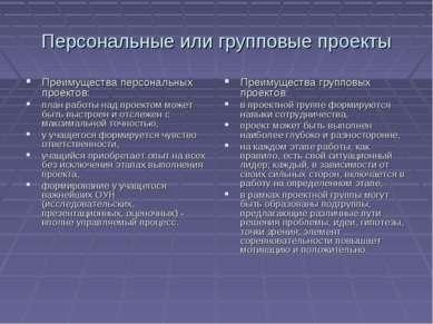 Персональные или групповые проекты Преимущества персональных проектов: план р...