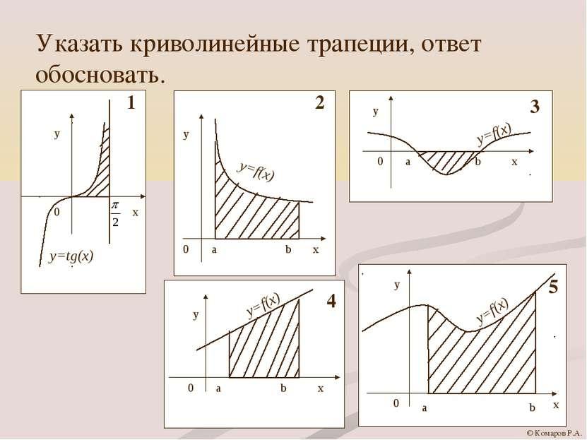 Указать криволинейные трапеции, ответ обосновать. © Комаров Р.А.