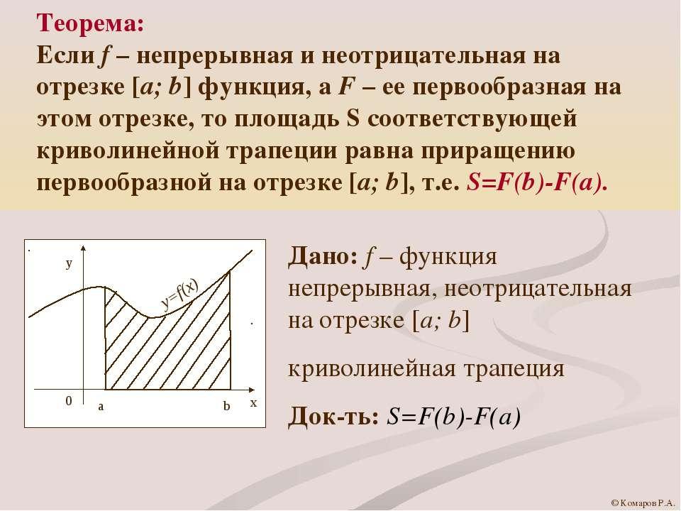 Теорема: Если f – непрерывная и неотрицательная на отрезке [a; b] функция, а ...