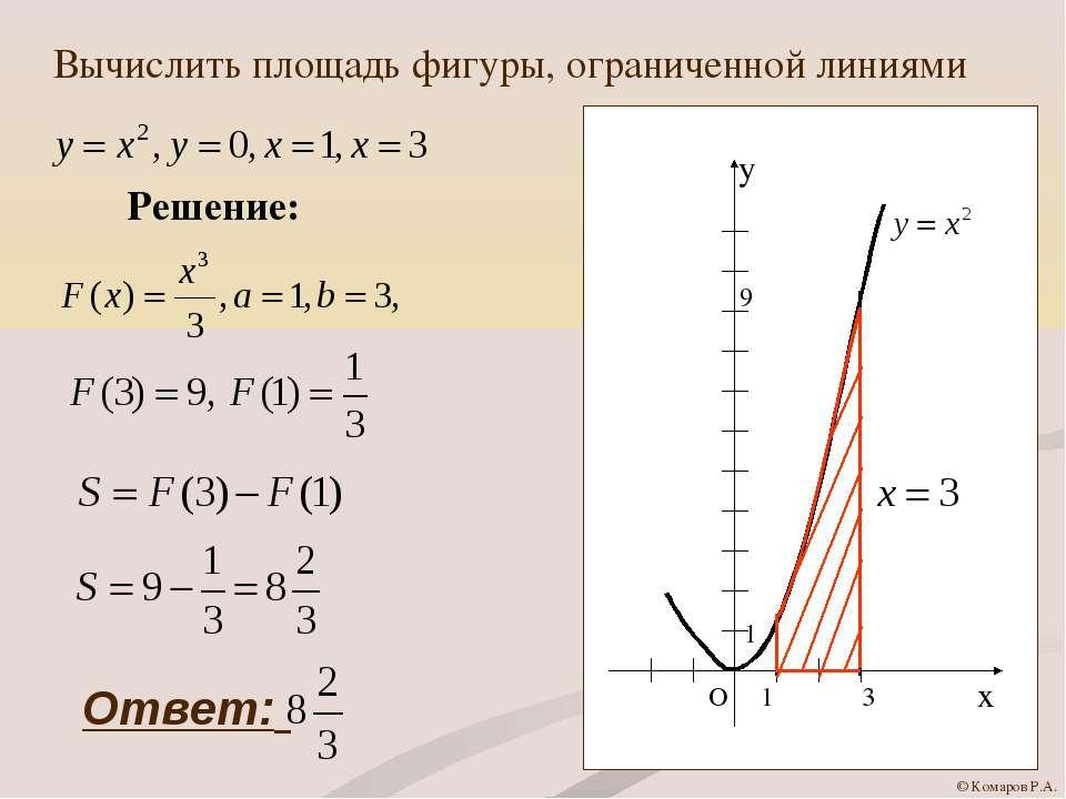 Вычислить площадь фигуры, ограниченной линиями Решение: Ответ: © Комаров Р.А.