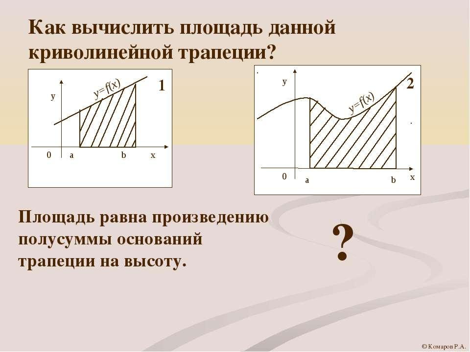 Как вычислить площадь данной криволинейной трапеции? Площадь равна произведен...