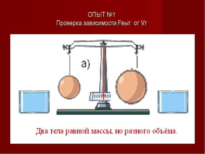 ОПЫТ №1 Проверка зависимости Fвыт от Vт
