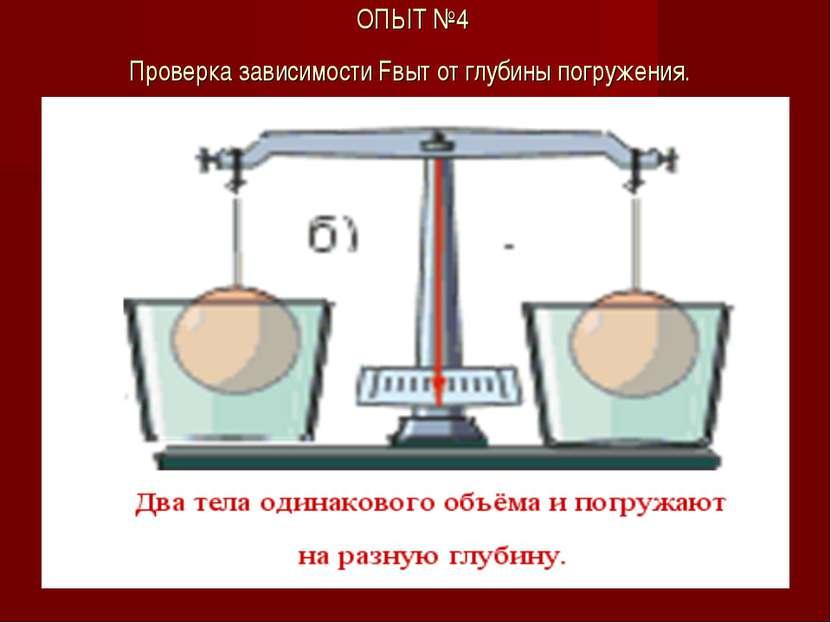 ОПЫТ №4 Проверка зависимости Fвыт от глубины погружения.