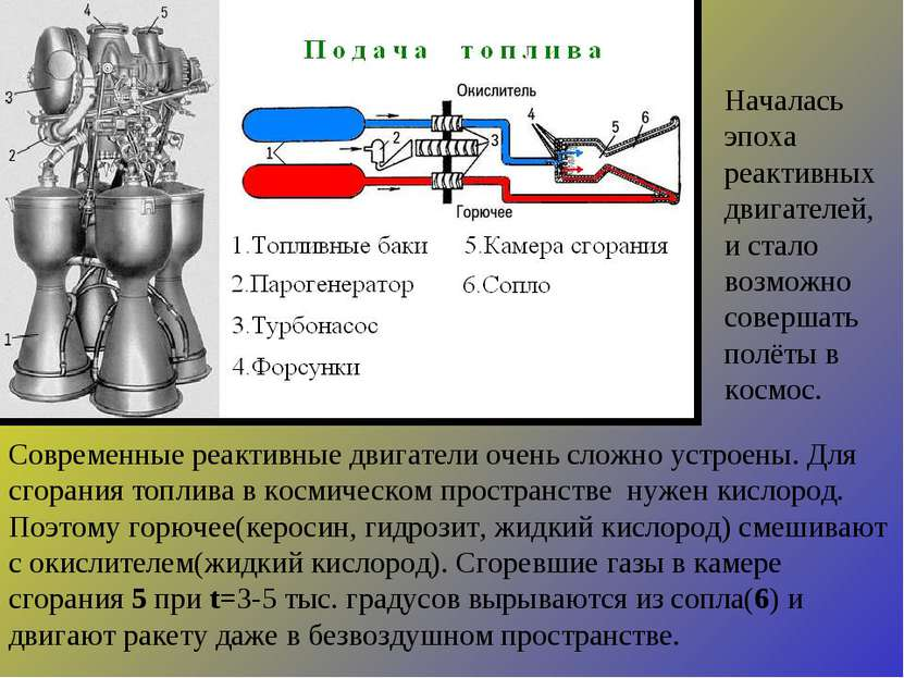 Современные реактивные двигатели очень сложно устроены. Для сгорания топлива ...