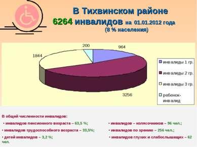 В Тихвинском районе 6264 инвалидов на 01.01.2012 года (8 % населения) В общей...