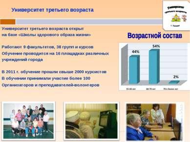 Университет третьего возраста Университет третьего возраста открыт на базе «Ш...