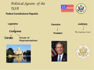 Political System of the USA Federal Constitutional Republic Legislative Congr...