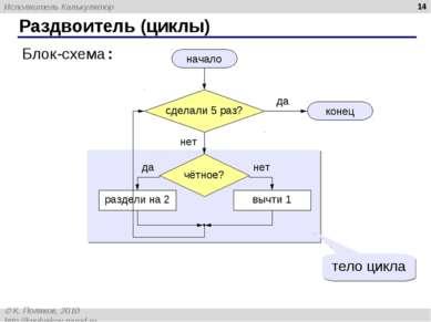 * Раздвоитель (циклы) начало конец раздели на 2 вычти 1 Блок-схема: да нет да...