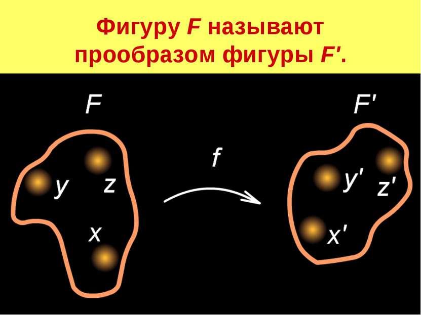 Фигуру F называют прообразом фигуры F'.