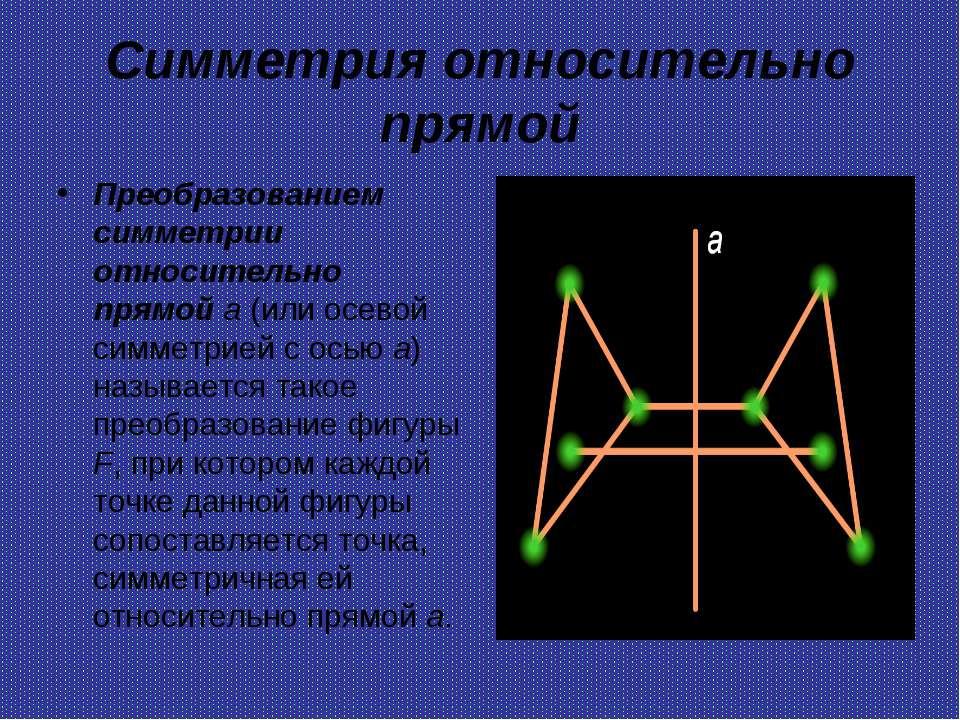 Симметрия относительно прямой Преобразованием симметрии относительно прямойa...