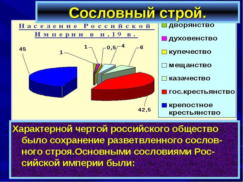 Сословный строй. Характерной чертой российского общество было сохранение разв...