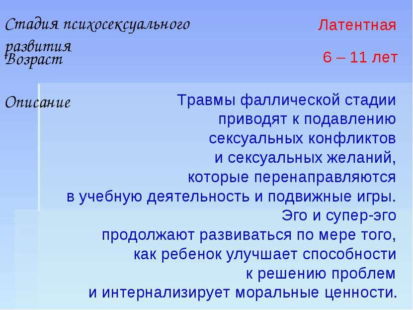 Стадия психосексуального развития Возраст Описание Латентная 6 – 11 лет Травм...