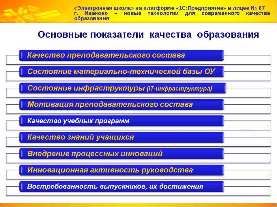 Основные показатели качества образования «Электронная школа» на платформе «1С...