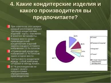 4. Какие кондитерские изделия и какого производителя вы предпочитаете? При от...