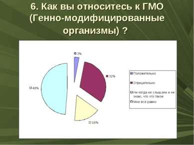 6. Как вы относитесь к ГМО (Генно-модифицированные организмы) ?