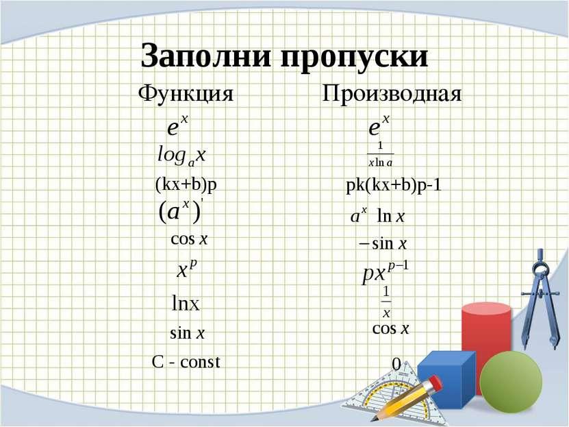 Заполни пропуски pk(kx+b)p-1 0 Функция Производная (kx+b)p lnx С -const