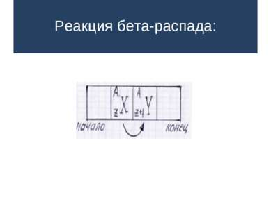Реакция бета-распада: