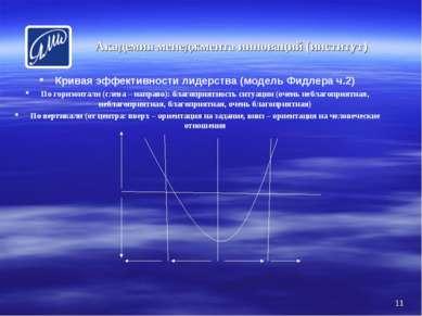 * Кривая эффективности лидерства (модель Фидлера ч.2) По горизонтали (слева –...