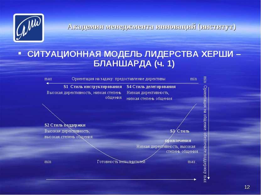 * СИТУАЦИОННАЯ МОДЕЛЬ ЛИДЕРСТВА ХЕРШИ – БЛАНШАРДА (ч. 1) Академия менеджмента...